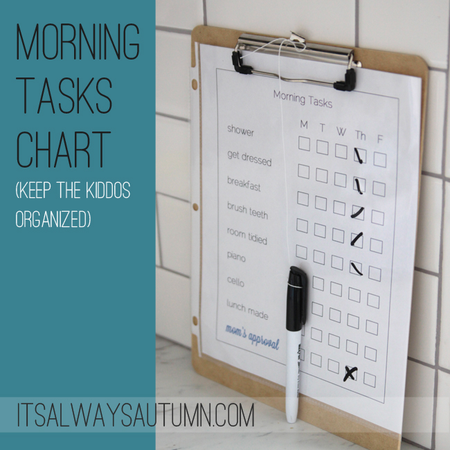 Of resolutions, chore charts, and really terrible mornings
