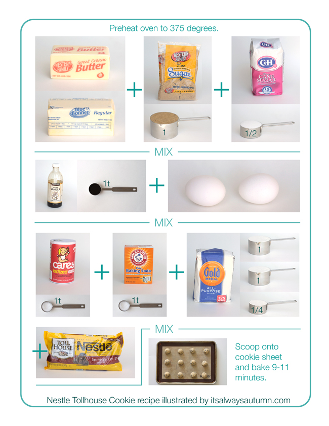 tollhouse cookie recipe printable for kids {illustrated w ...