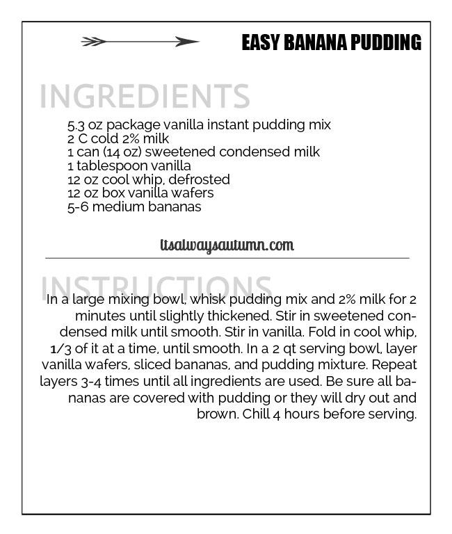Quick And Easy Recipe Cards