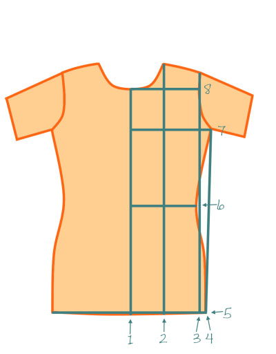 free t-shirt sewing patterns