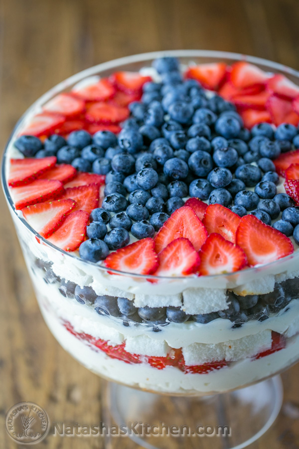 Th Of July Cake Designs
